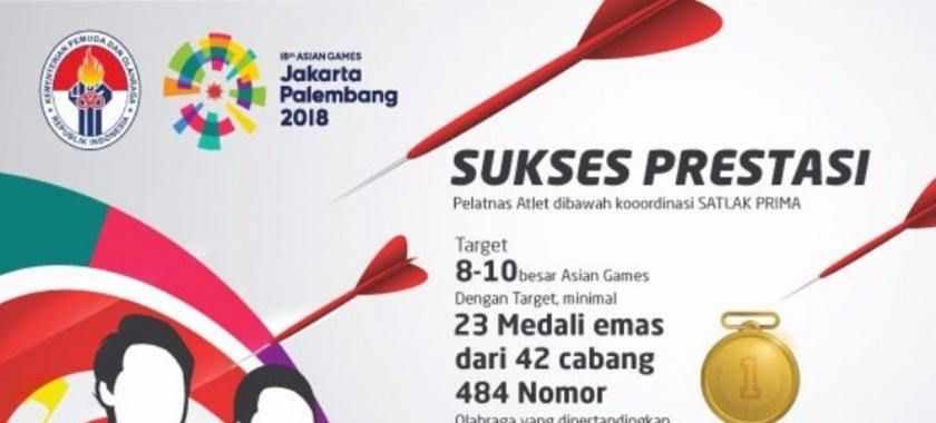 5594CaIi5y 1489575391 - Asian Games 2018 Official Sponsor
